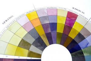 color_wheel_duerr