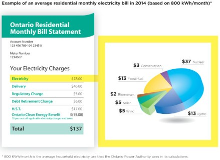 2014_Energy Bill _withtitle_0_sm