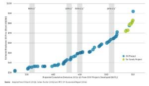 cumulative-emissions-chart-610px